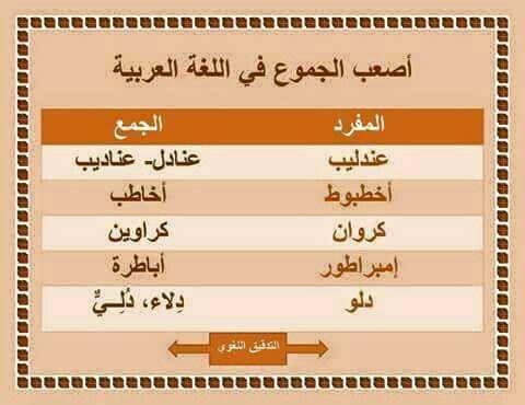 أصعب الجموع في اللغة العربية