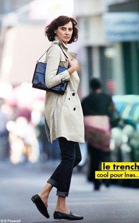 Classic trench - Ines de la Fressange Style Guide