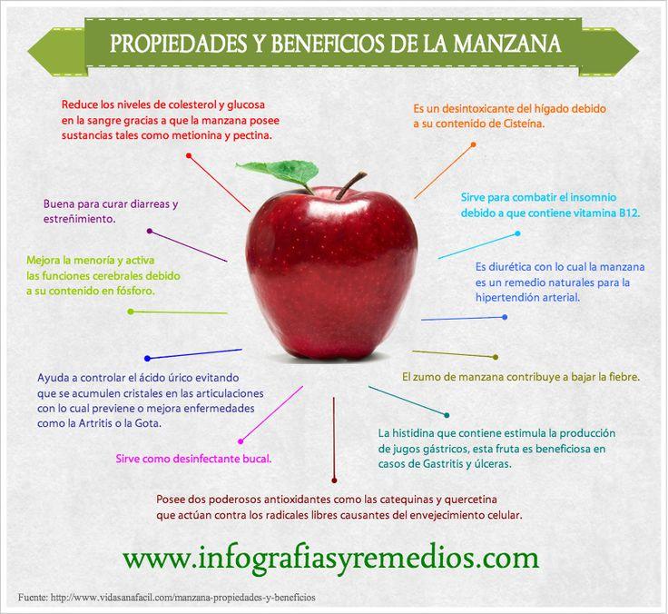 Propiedades y beneficios de la manzana. - Infografías y Remedios. #manzana #infografia #nutrición