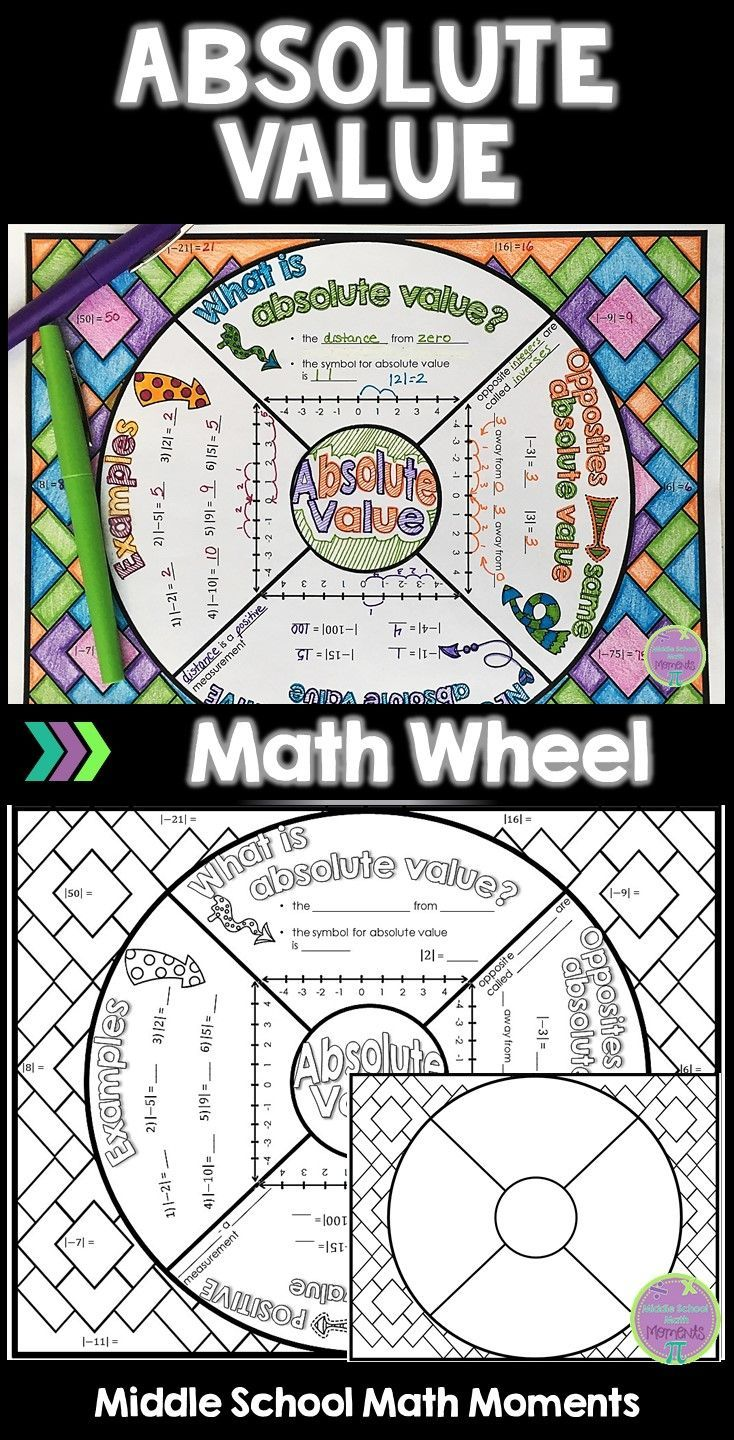 Absolute Value Math Wheel 6th Grade Rational Numbers Pinterest