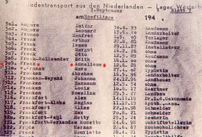 The Deportation List With The Names Margot, Otto, Edith And Anne Frank