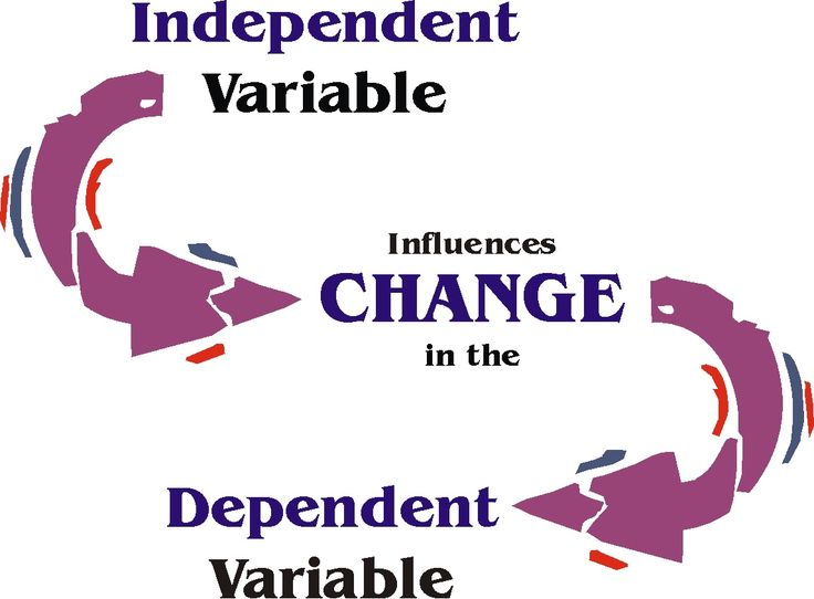 Variable: any characteristics whose value may change from one individual or object to another; Data: result from making observations either on a single variable or simultaneously on two or more variables