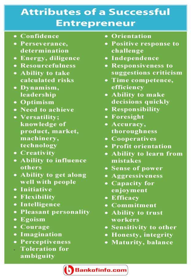 Entrepreneurial Success Checklist - Resume Template Sample