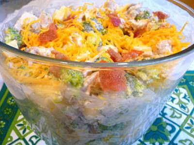 SPLENDID LOW-CARBING BY JENNIFER ELOFF: AMISH BROCCOLI, CHICKEN AND BACON SALAD