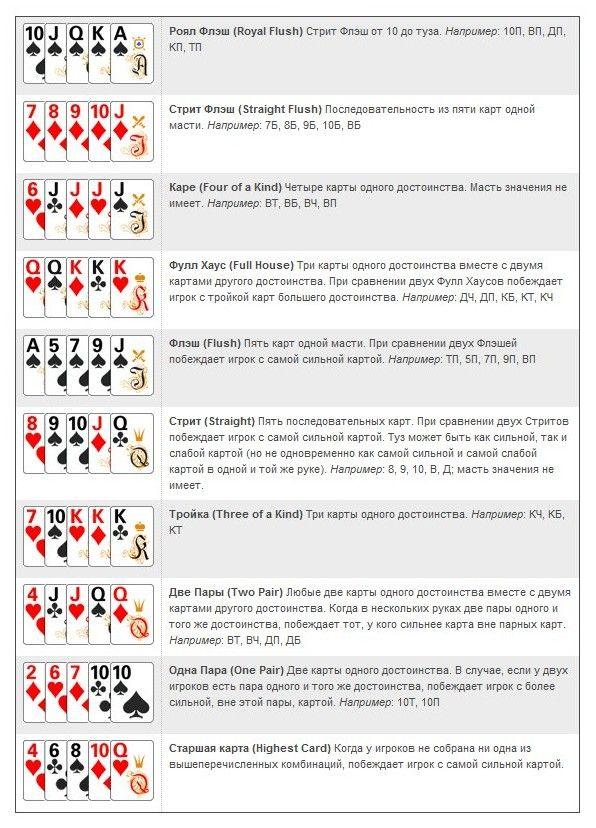 играть карт на покер 5