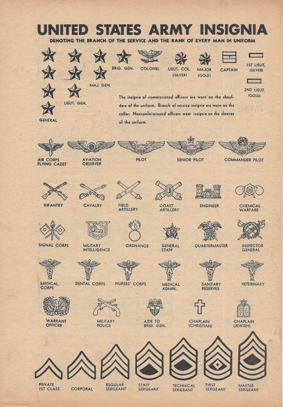 United States Army Insignia Military Vintage by VintageButtercup