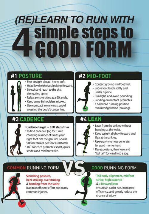 4 Simple Steps to Good Form / Buen resumen de las técnicas del #Running