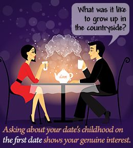 Online dating discussion topics