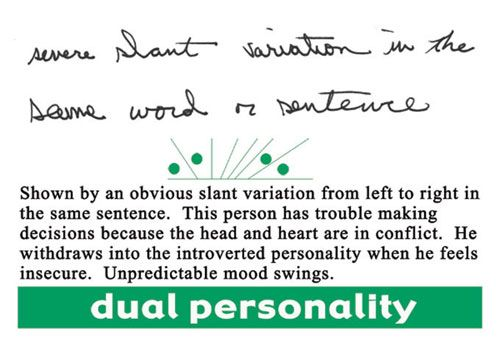 Handwriting Analysis Special Report - 10 Minutes or Less w/ Grapho-Deck¨