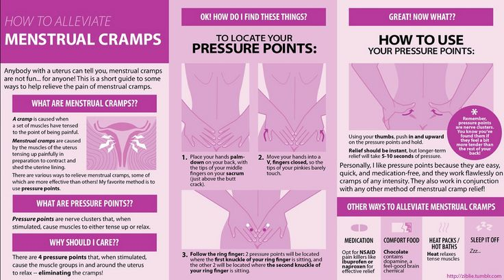 Period Cramps Relief - what can you do to alleviate menstrual cramps