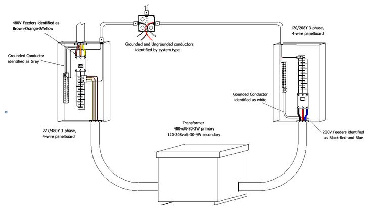 pin gfci outlet wiring series on pinterest