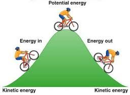 Potensi Formula Energi – Mughni Ali Abdillah