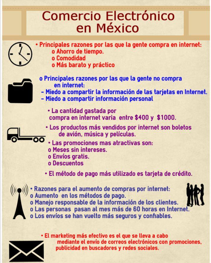 Comercio Electronico en México