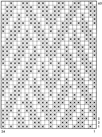 Chart of the knitted mosaic pattern