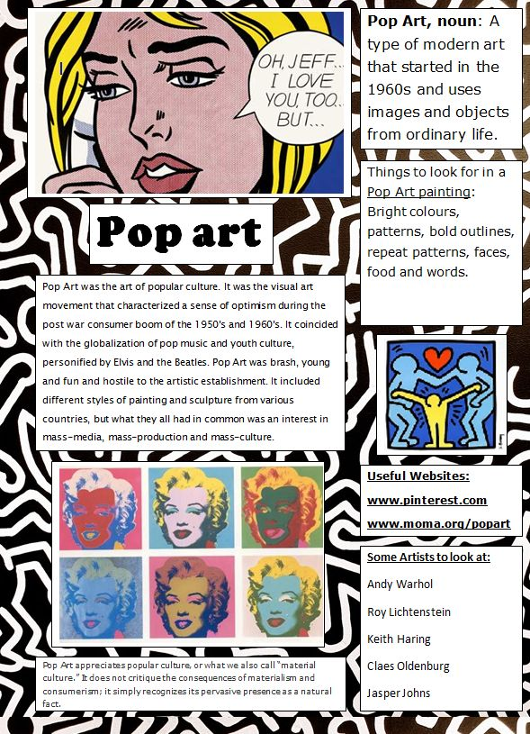 Art Ed Central loves this Pop Art Poster designed for students as a quick reference and introduction.