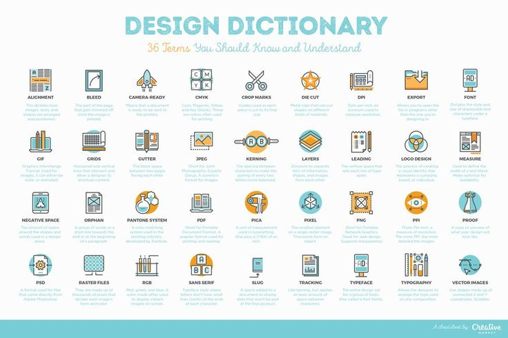 On the Creative Market Blog - Design Dictionary: 36 Terms You Should Know and…