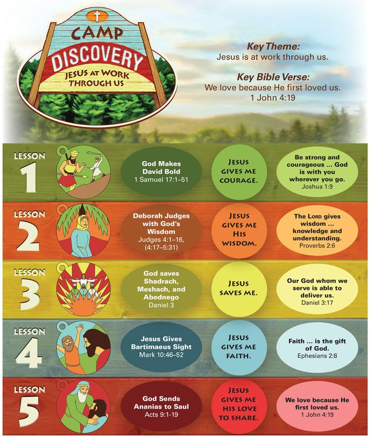 Camp Discovery VBS - Daily Bible Lesson Chart #CampDiscoveryVBS #VBS
