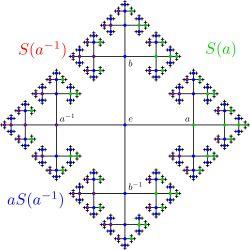 https://en.wikipedia.org/wiki/Banach–Tarski_paradox