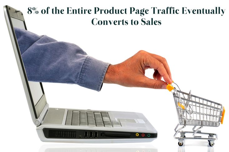 Product page traffic converts to sales.