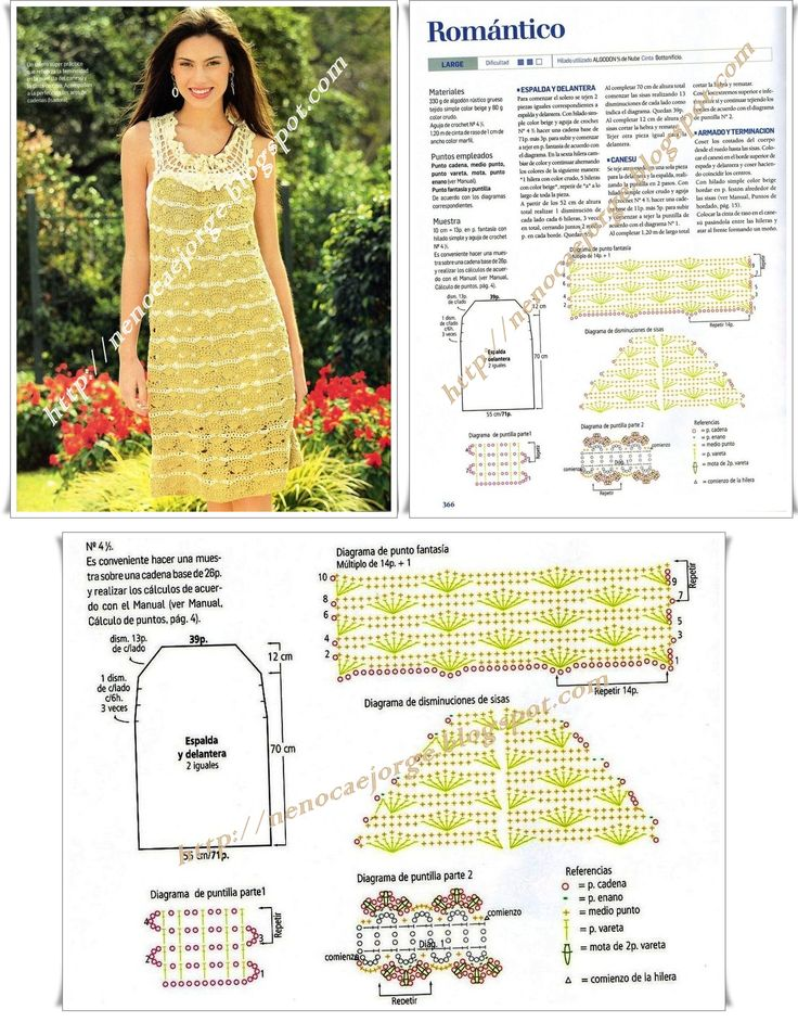 easy how to read crochet patterns