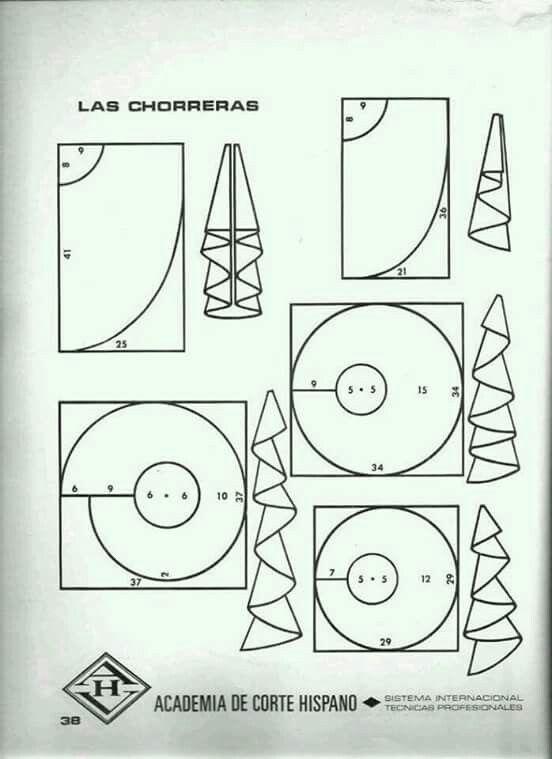 Resultado de imagen de patrones de alta costura con soleros de volados en forma