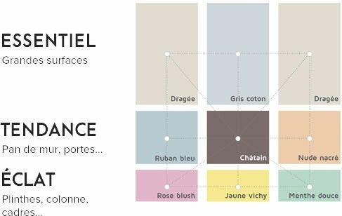 Pinterest 상의 Palette De Couleur  Palette, 색 배합 및 Nuancier ...