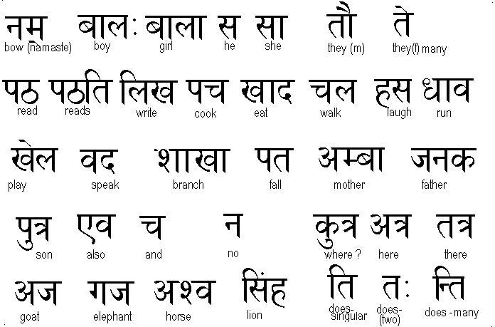 Hinduism Symbols And Explanations Clipart Library