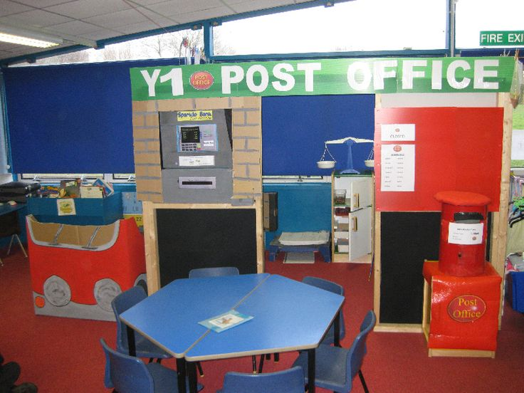 office play. Post Office Role Play (Sparklebox Display Photos)