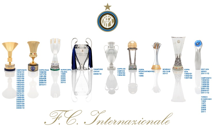F.C. Internazionale Milan