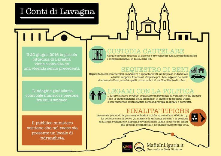 Mafie in Liguria, infografica: I Conti di Lavagna in pillole