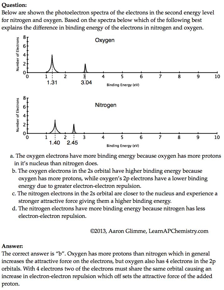 Printables Ap Chemistry Worksheet 1000 images about t ap chemistry on pinterest equation note photoelectron spectroscopy