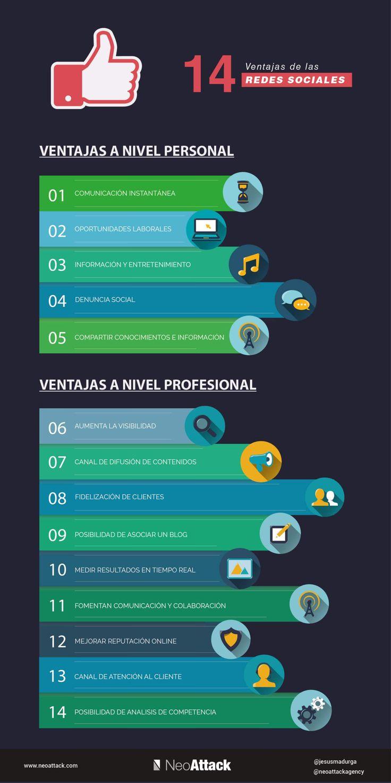 14 ventajas de las Redes Sociales #infografia
