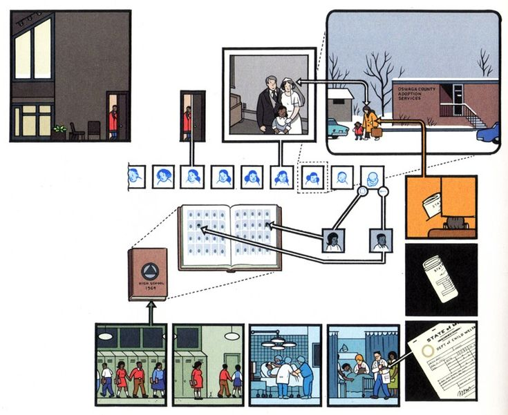 12 best Comic Layouts images on Pinterest Book layouts, Comic - comic book template