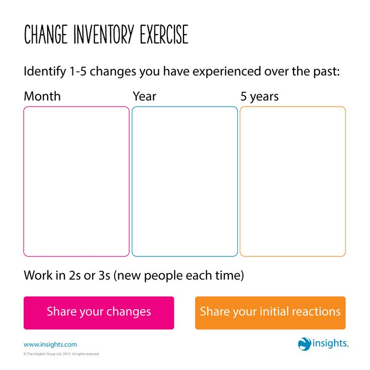Change Inventory Exercise