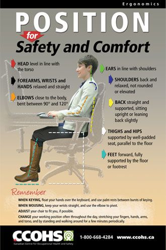 Learning and practicing how to sit properly can reduce stress and strain on your muscles, tendons, and skeletal system. Display this poster to help guide workers on how to position themselves for safety and comfort, and to thereby reduce the risk of developing MSDs in the workplace.  Download this poster for free from http://www.ccohs.ca/products/posters/position_safety/ or buy full colour copies for only $6 each.
