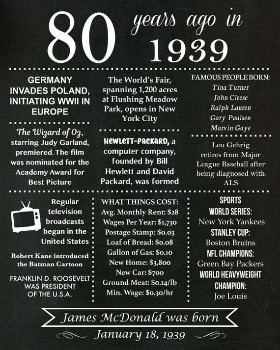 Personalized 80th Birthday Chalkboard Poster 1939 Facts