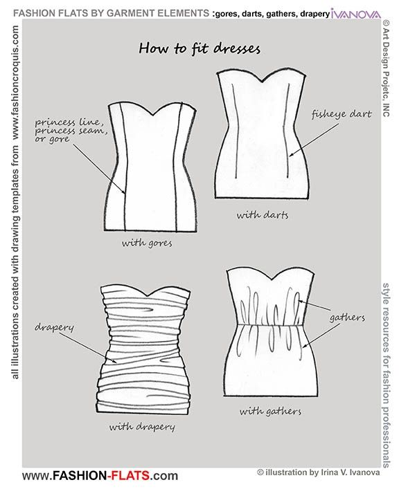 clothing and sewing terms What does taper mean in sewing terms keep a steady hand as you make changes to clothing patterns how to shorten pants without hand sewing.
