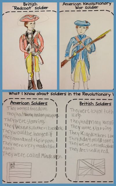 I need some help about the American Revolution?