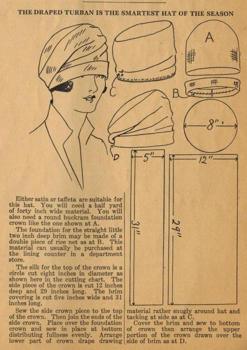 Home sewing tips, 1920s. (TAG: HISTORICAL; 1920S, 20TH CENTURY; HATS;  PUBLIC DOMAIN )