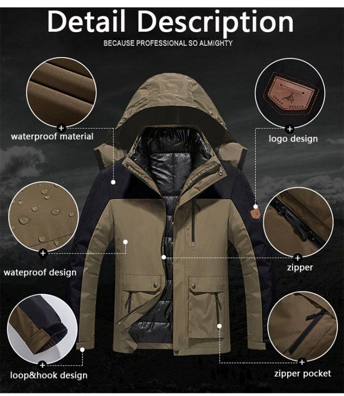 There's nothing extra unpredictable than Mom Nature. Mankind has been attempting to foretell which approach the climate will flip for eons, solely to nonetheless be defeated by its tempestuous tendencies. The unpredictability of the climate, as most individuals already know, has a direct effect on everyday life.   #best waterproof jacket #mens waterproof coats #waterproof jacket men