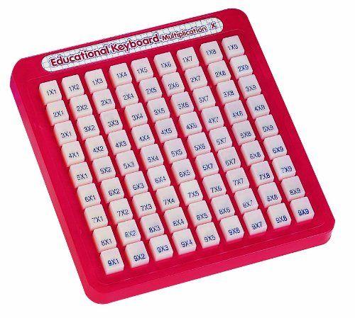 Multiplying Math Keyboard