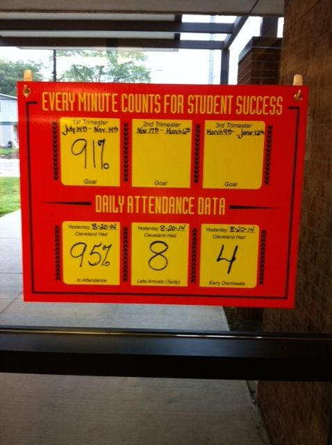 After seeing a previous pin showing how a school displays attendance data, I collaborated with my principal and created this. We had a graphic designer work with us (my son) to recreate the one I made with poster board and laminated. This is dual sided so the parents see the data coming and going. It hangs on a front window near the main doors and the data is changed daily. I plan on making a chart that shows the average monthly attendance percentage as well as tardies and early dismissals.