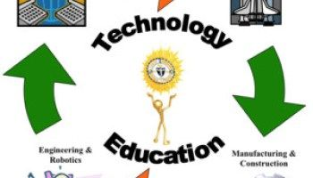 20 Must-use Education Technology Tools You Need To Know