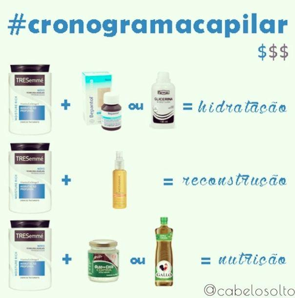 produtos cronograma capilar