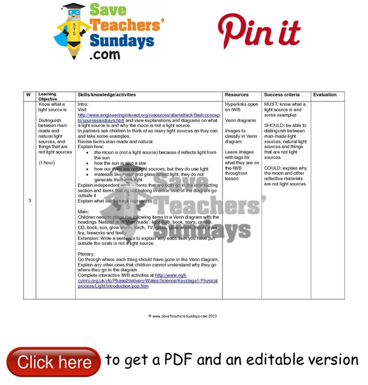 16 best images about Year 3 Light lesson plans worksheets and – Lesson Plan Worksheets
