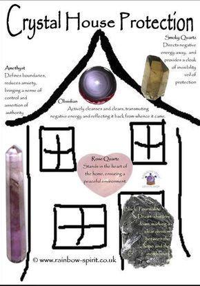 For House Protection: Amethyst, Obsidian, Smoky Quartz, Rose Quartz & Black Tourmaline.