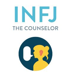 The ideal job for a Counselor allows them to use their creativity in an independent, organized environment to develop and implement a vision that is consistent with their personal values.  Read more:INFJ Careers: Top Jobs for INFJs, Work Style and INFJs as Leaders | Truityhttp://www.truity.com/personality-type/INFJ/careers#ixzz3VjX6g7kE Follow us:@truitylabs on Twitter