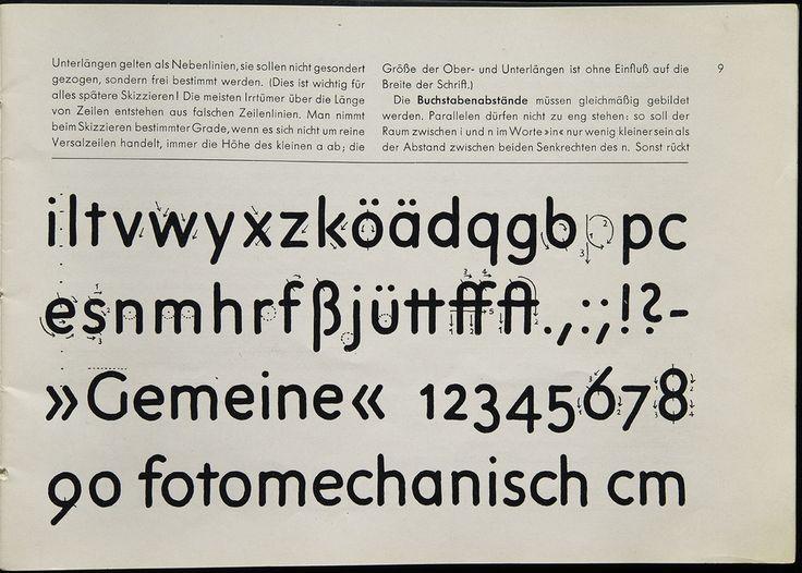 Jan Tschichold, Schriftschreiben für Setzer , Klimsch, Frankfurt, 1931, 21 x 14.8 cm