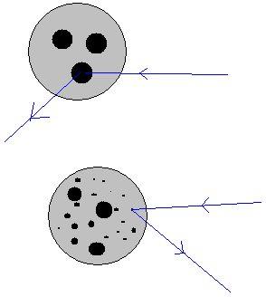 Modèle de partons. En physique des particules, le modèle des partons a été proposé par Richard Feynman en 1969 pour décrire la structure des hadrons et modéliser les interactions avec les hadrons à haute énergie. Dans ce modèle, les hadrons tels que les nucléons (protons ou neutrons) sont composés de sous-particules ponctuelles indépendantes appelées partons. Par la suite, les partons décrits dans ce modèle ont été identifiés aux quarks et aux gluons.