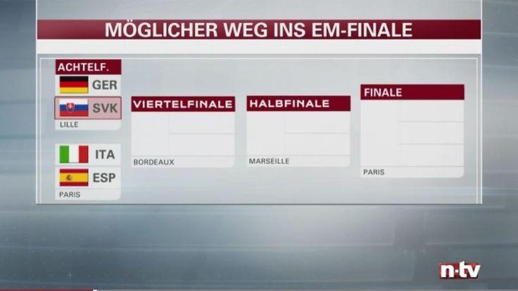 Dieser EM-Weg wird kein leichter: DFB-Elf muss Horror-Tableau meistern